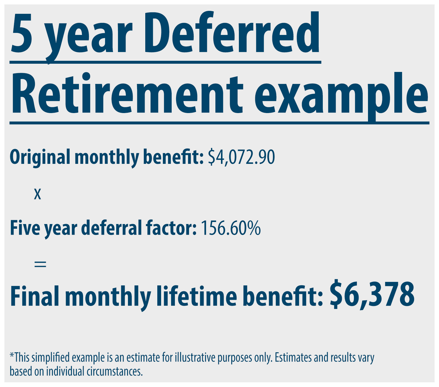 Deferred Retirement calculation example