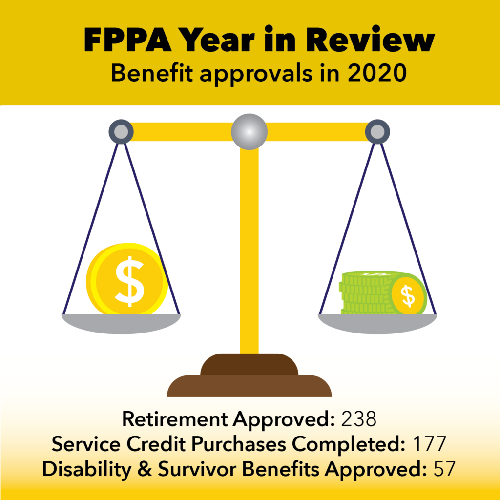 graphic detailing the pace of benefit applications in 2020