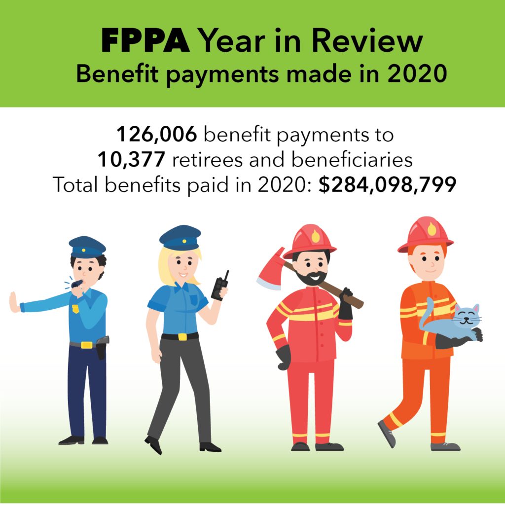 infographic details the amount of benefits paid by FPPA in 2020