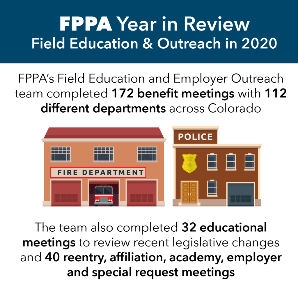 Infographic shows Field Education team meetings stats for 2020